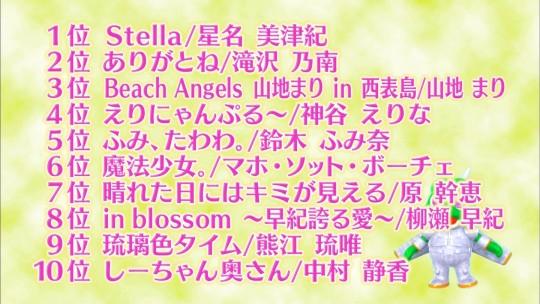 【※閲覧注意】ランク王国アイドルDVDランキングに出てた柳瀬早紀とかいうホルスタインのおっぱいは闇深杉。(キャプあり)・38枚目