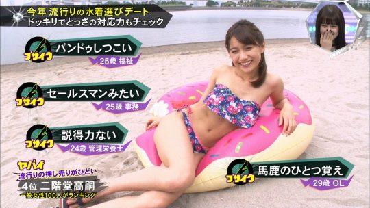 【画像あり】キスマイBUSAIKU!?の水着選びデートコーナーで変態ビキニ見せつけられた玉森の反応wwwwwwwwwww・18枚目