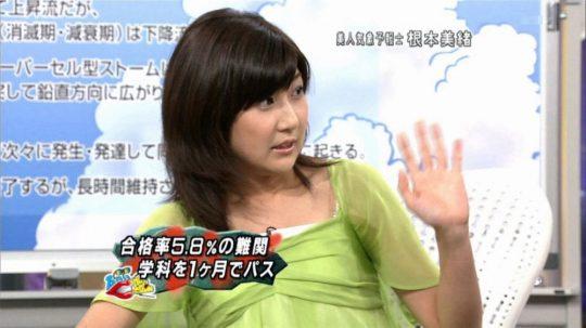 【赤面不可避】女優、女子アナがポロリよりも恥ずかしいと感じてる放送事故、それがコチラwwwwwwwwwwwww(画像あり)・4枚目