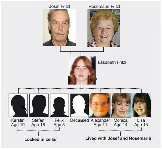 【閲覧注意】父親に24年間もの間「近親相姦」された女性こちら・・・(画像あり)・8枚目
