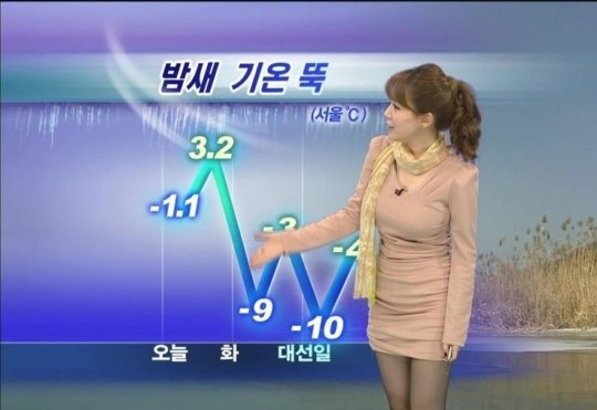 【イメクラ嬢レベル】韓国女子アナの平均的なスカートの短さ、これもう普通に痴女だろwwwwwwwww(画像30枚)・19枚目